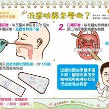 流感快篩怎麼做?圖解搞懂採樣原理