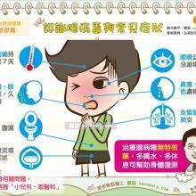 反覆高燒久咳有痰 恐為腺病毒惹禍