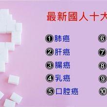 最新十大癌症出爐 這項女性癌症首次入榜!