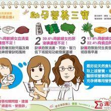 想好孕怎麼做? 關鍵營養吃了沒?