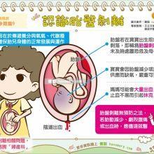 認識產科急重症─胎盤剝離