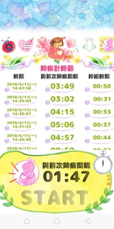 生產日記 6/11補記1【關於情人的共感】