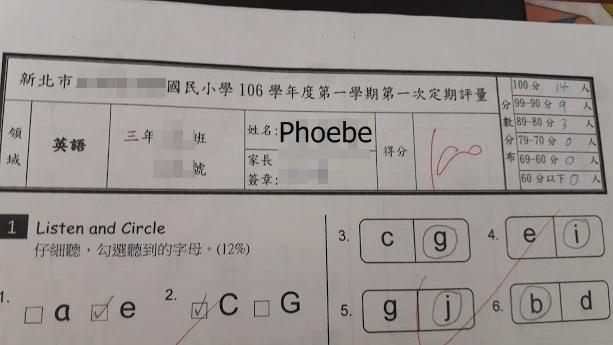 Phoebe的期中考成績