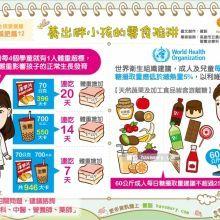 台灣4學童就有1人過重!常見零食陷阱大公開