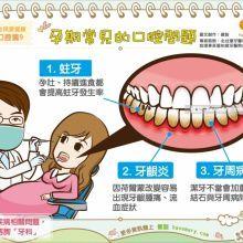 孕期口腔問題多  3類狀況最常見