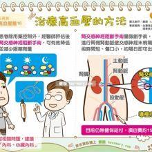 控制高血壓─手術減藥效果好