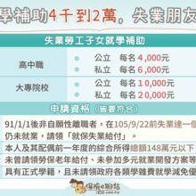 子女就學補助4千到2萬,失業朋友快去申請!